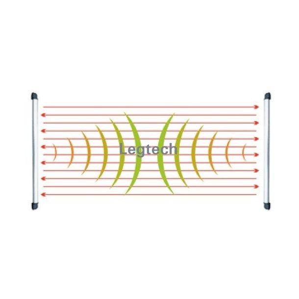 Laserhegn (Infrared sender & modtager)