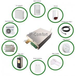IP-Comfort tilbehør